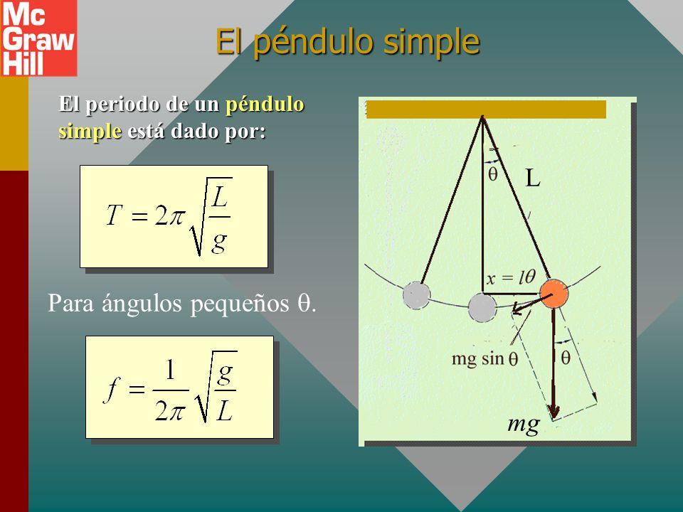 Ejemplo 7: ¿En qué tiempo la masa de 2 kg se ubicará 12 cm a la izquierda de x = 0? (A = 20 cm, f = 2.25 Hz) m x = 0 x = +0.2 m x v a x = -0.2 m t = 0