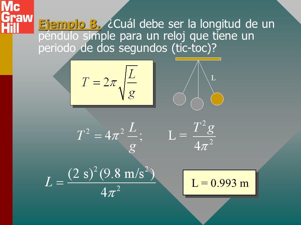 El péndulo simple El periodo de un péndulo simple está dado por: mg L Para ángulos pequeños