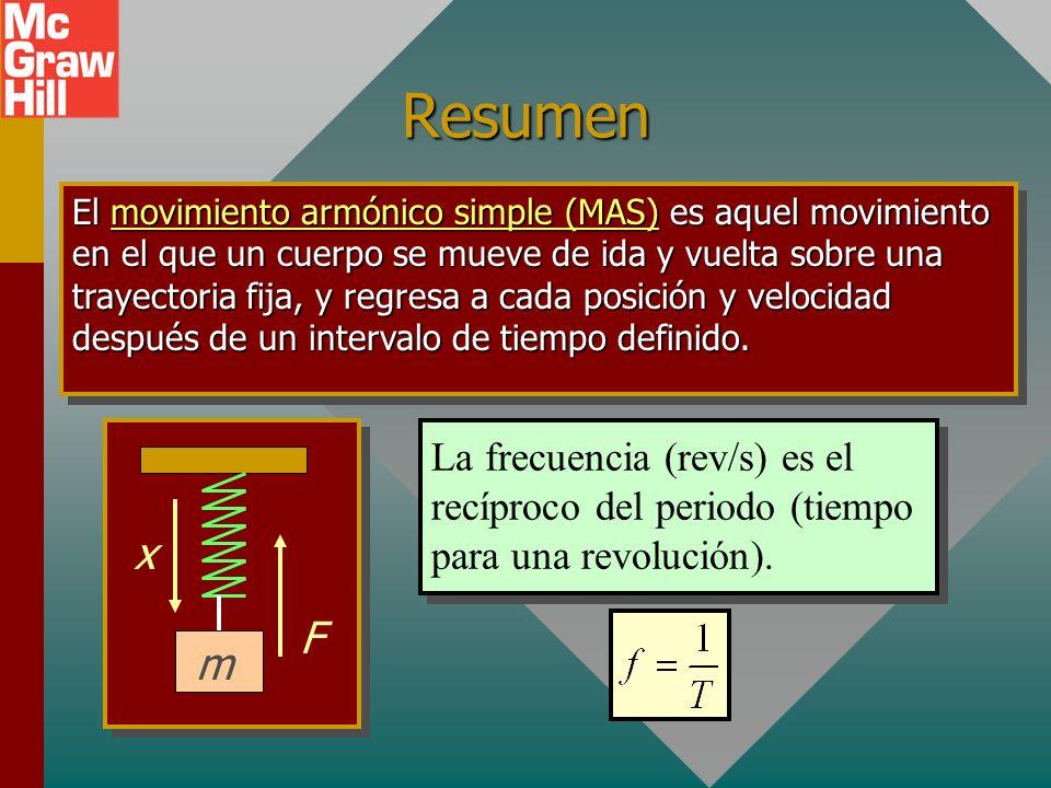 Ejemplo 9: Un disco sólido de 160 g se une al extremo de un alambre, luego gira 0.8 rad y se libera. La constante de torsión k es 0.025 N m/rad. Encue