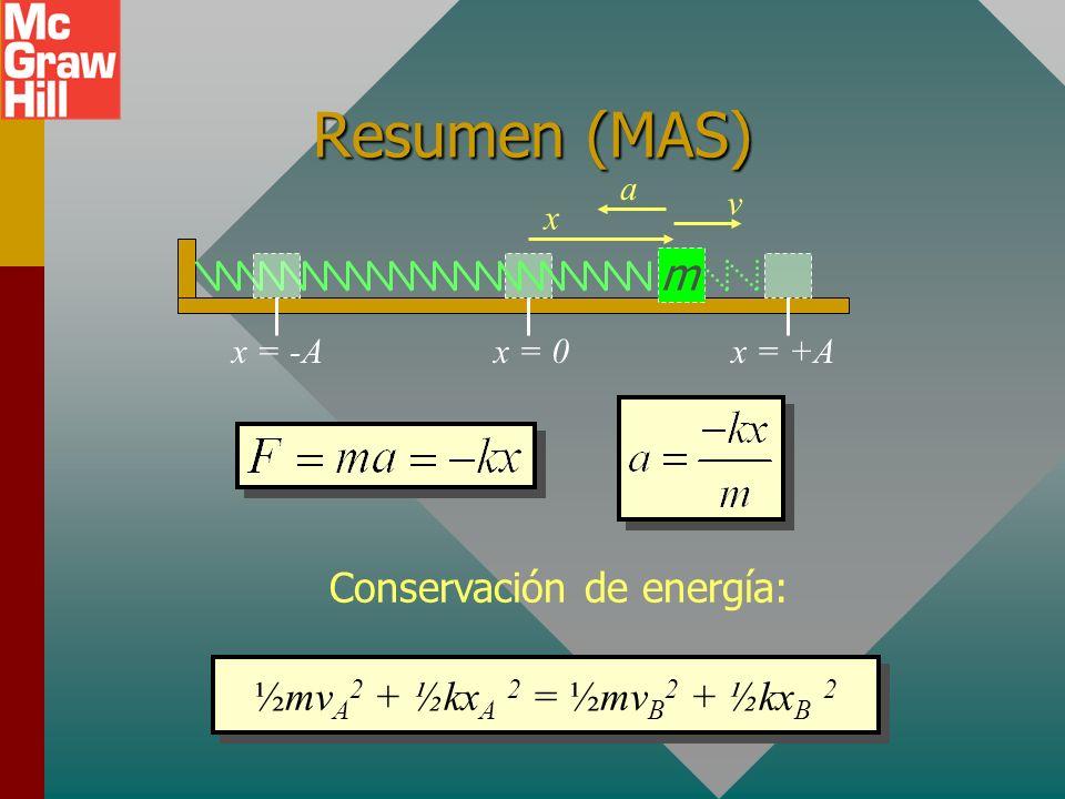 Resumen (Cont.) F x m Ley de Hooke : En un resorte, hay una fuerza restauradora que es proporcional al desplazamiento. La constante de resorte k se de