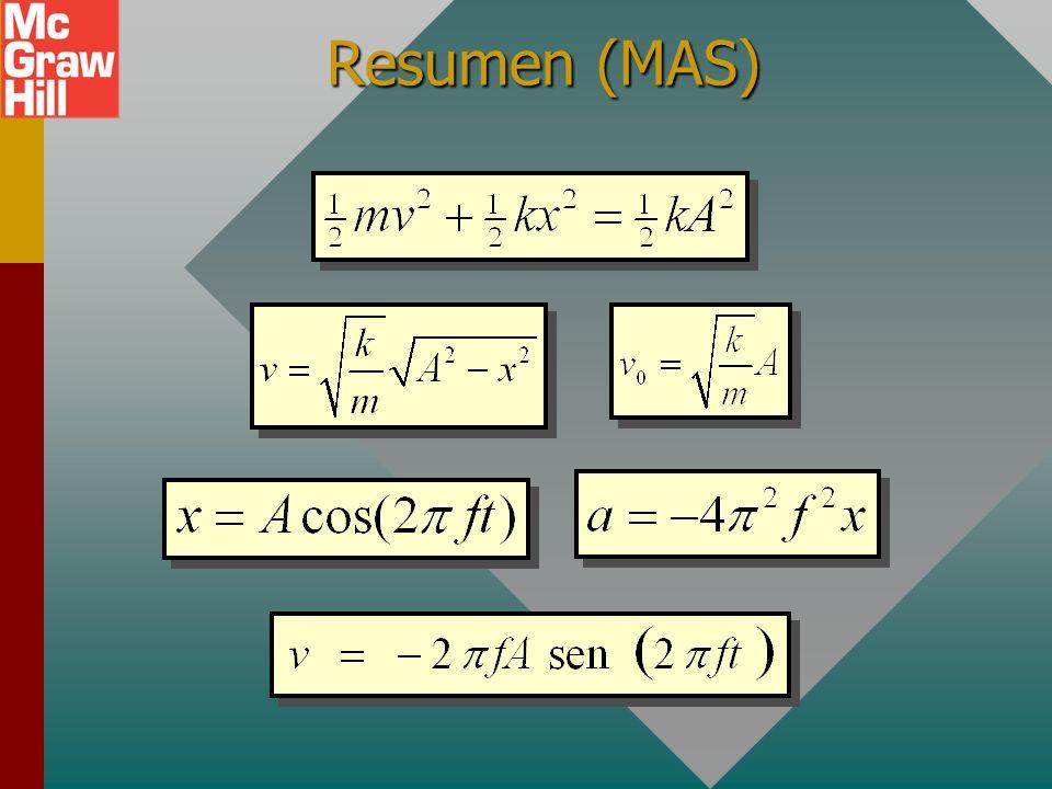 Resumen (MAS) m x = 0x = +Ax = -A x v a ½mv A 2 + ½kx A 2 = ½mv B 2 + ½kx B 2 Conservación de energía: