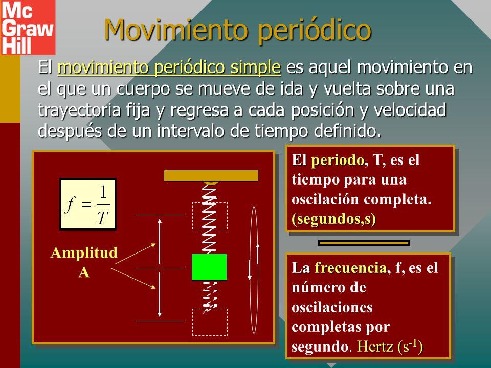 Objetivos: Después de terminar esta unidad, deberá: Escribir y aplicar la ley de Hooke para objetos que se mueven con movimiento armónico simple.Escri