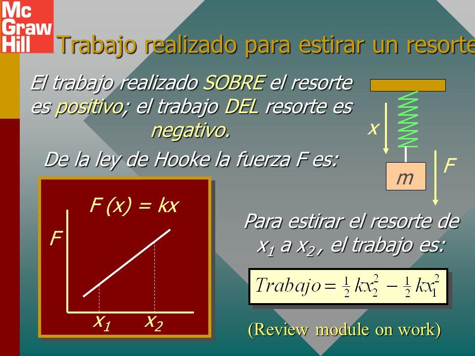 Ley de Hooke Cuando un resorte se estira, hay una fuerza restauradora que es proporcional al desplazamiento. F = -kx La constante de resorte k es una