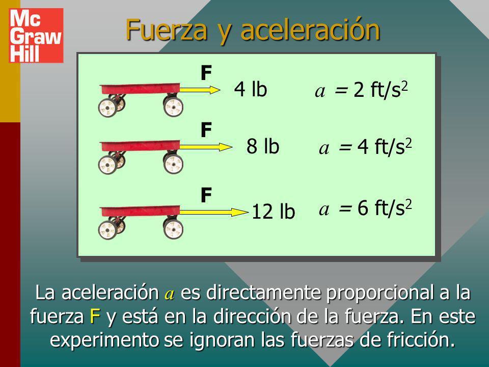 Medición de masa y fuerza La unidad SI de fuerza es el newton (N) y la unidad para masa es el kilogramo (kg). Sin embargo, antes de presentar definici