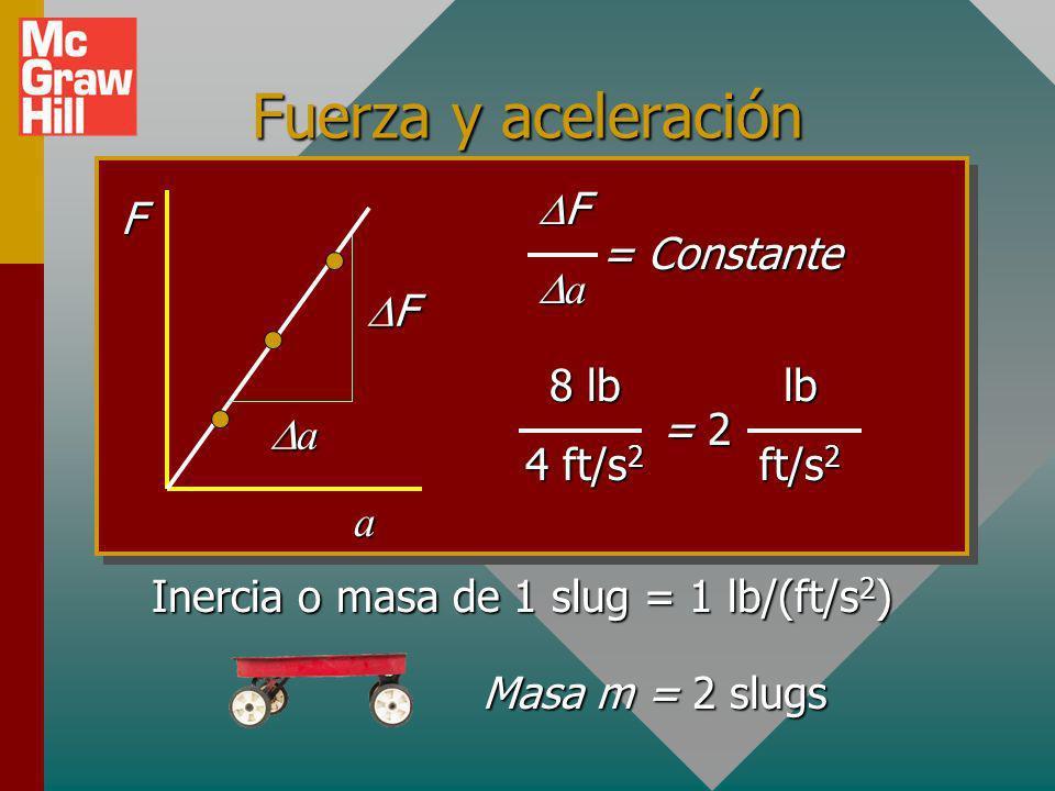 Fuerza y aceleración 4 lb F a = 2 ft/s 2 8 lb a = 4 ft/s 2 F 12 lb a = 6 ft/s 2 F La aceleración a es directamente proporcional a la fuerza F y está e