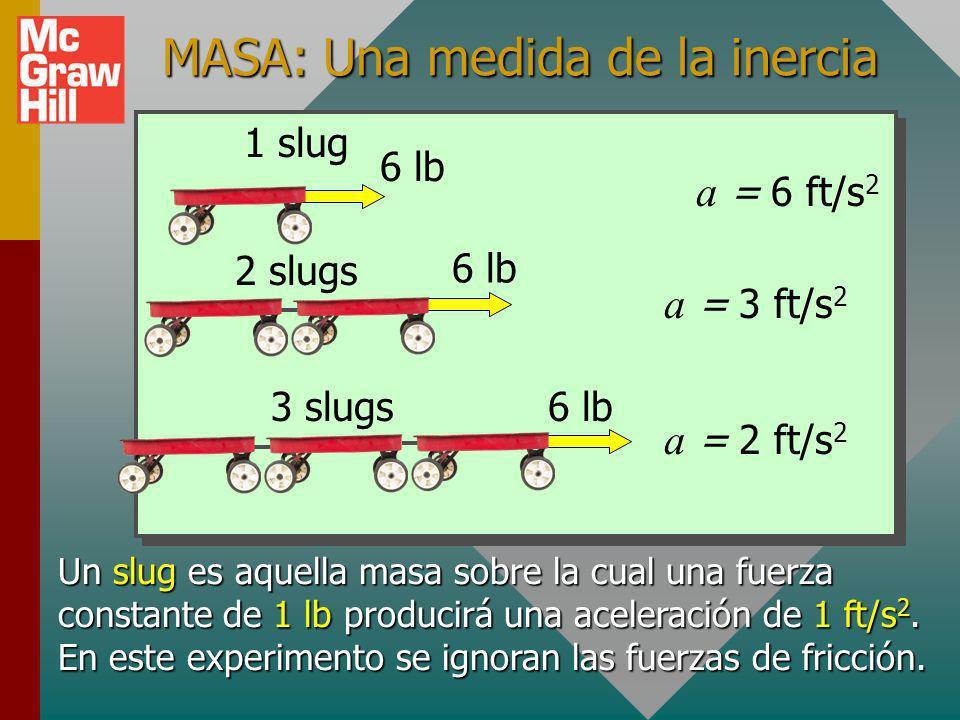 Fuerza y aceleración Fa F a F a = Constante 8 lb 4 ft/s 2 = 2 lb ft/s 2 Inercia o masa de 1 slug = 1 lb/(ft/s 2 ) Masa m = 2 slugs