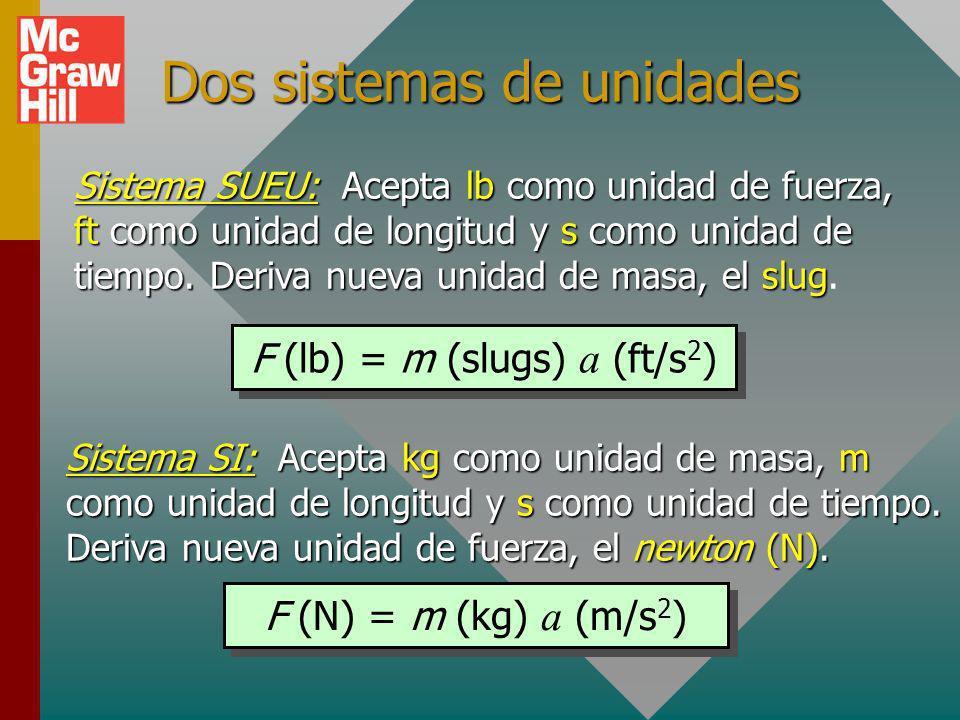 MASA: Una medida de la inercia a = 6 ft/s 2 6 lb 1 slug a = 3 ft/s 2 6 lb 2 slugs a = 2 ft/s 2 6 lb3 slugs Un slug es aquella masa sobre la cual una f