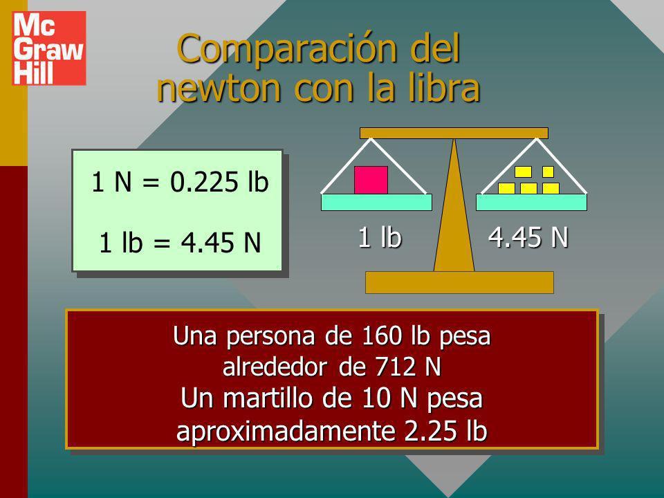 Newton: La unidad de fuerza Un newton es aquella fuerza resultante que imparte una aceleración de 1 m/s 2 a una masa de 1 kg. F (N) = m (kg) a (m/s 2