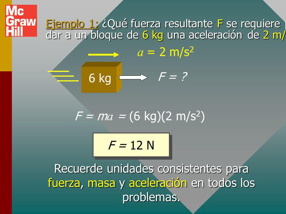 Comparación del newton con la libra 1 N = 0.225 lb 1 lb = 4.45 N 1 lb 4.45 N Una persona de 160 lb pesa alrededor de 712 N Un martillo de 10 N pesa ap