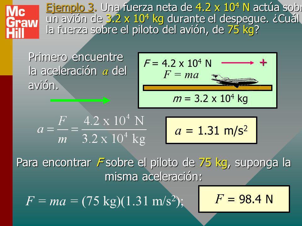 Ejemplo 2: Una fuerza resultante de 40 lb hace que un bloque acelere a 5 ft/s 2. ¿Cuál es la masa? F = 40 lb m=? a = 5 ft/s 2 m = 8 slugs Debe recorda
