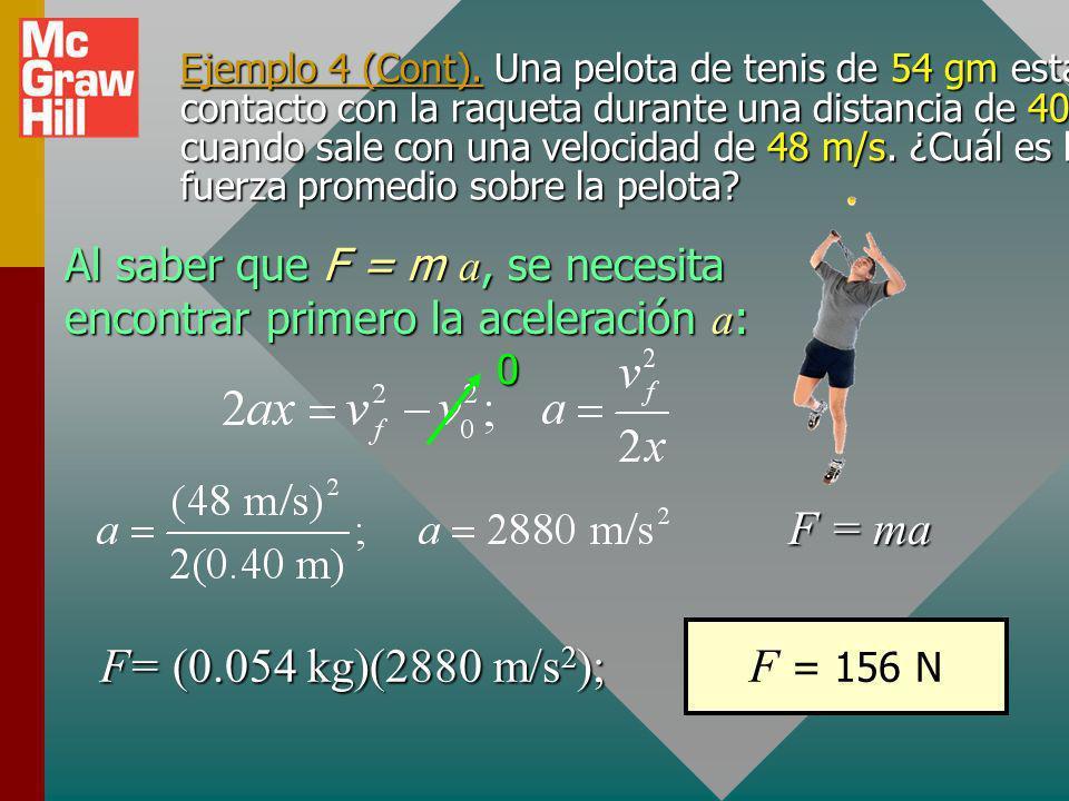Ejemplo 4. Una pelota de tenis de 54 gm está en contacto con la raqueta durante una distancia de 40 cm cuando sale con una velocidad de 48 m/s. ¿Cuál
