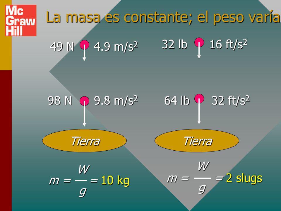 Peso y masa: Ejemplos 64 lb? ¿Cuál es la masa de un bloque de 64 lb? W = mg 64 lb 32 ft/s 2 10 kg? ¿Cuál es el peso de un bloque de 10 kg? 9.8 m/s 2 W