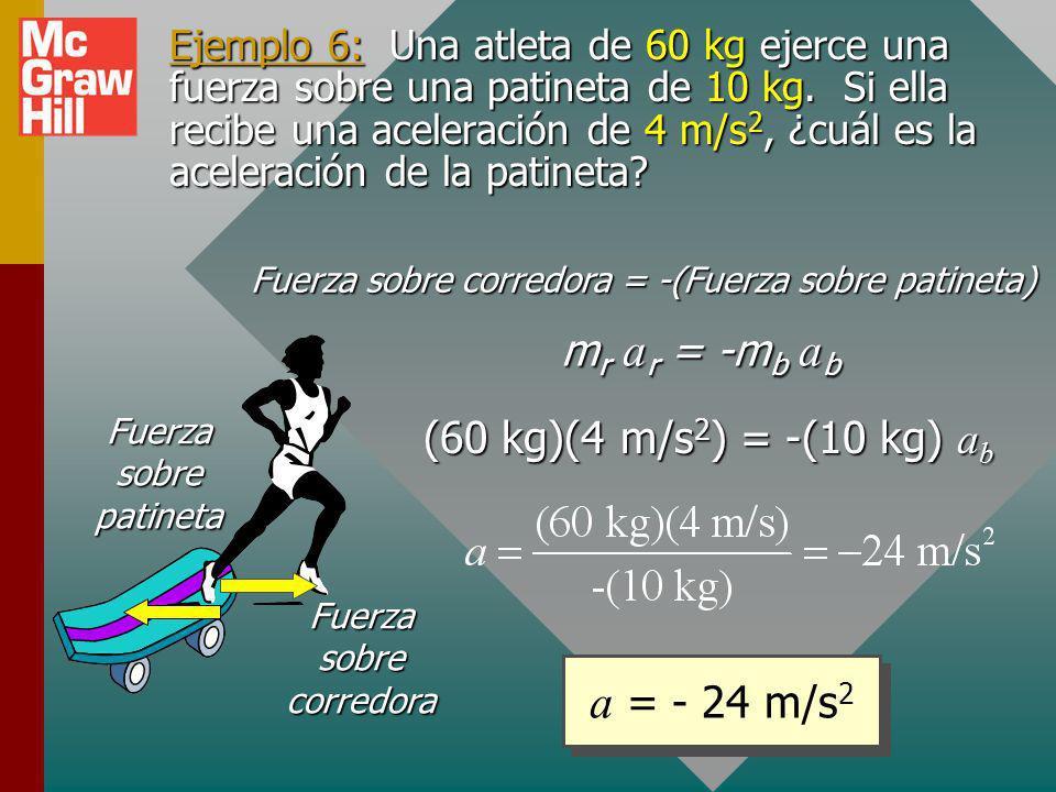 Fuerzas de acción y reacción Use las palabras por y sobre para estudiar las siguientes fuerzas de acción/reacción según se relacionen con la mano y la