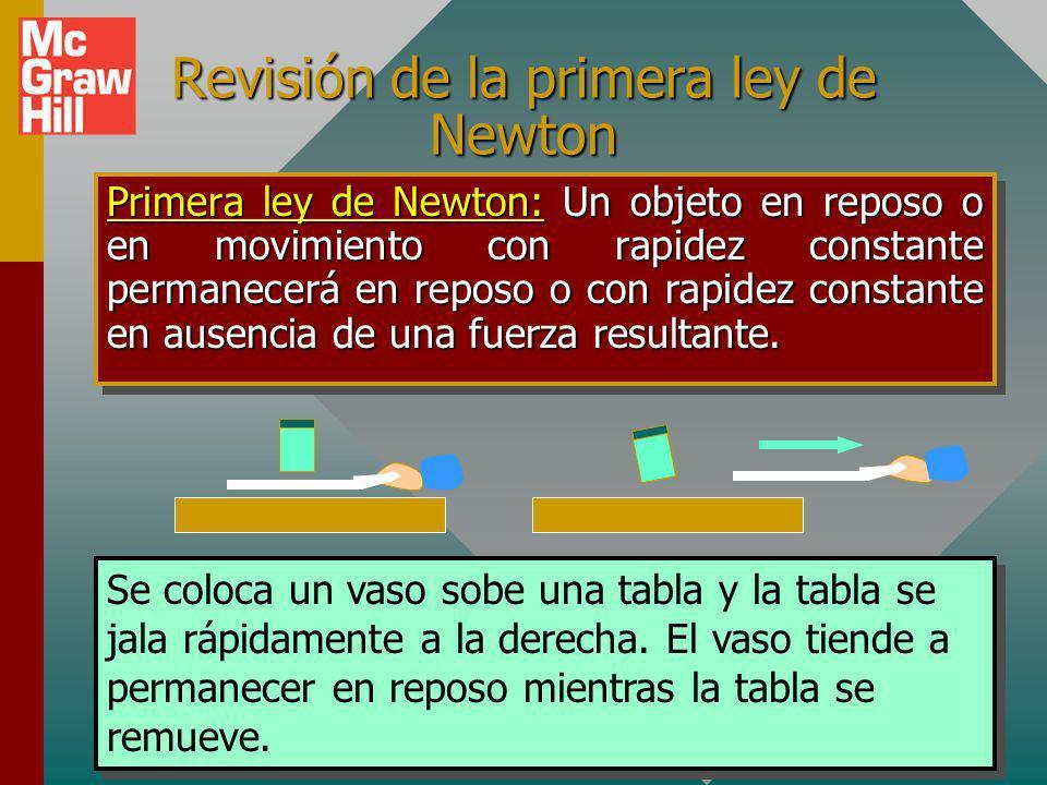 Objetivos: Después de completar este módulo, deberá: Escribir la segunda ley de Newton usando unidades apropiadas para masa, fuerza y aceleración.Escr