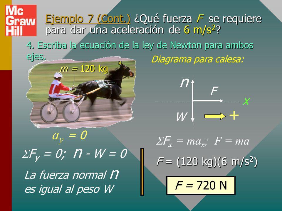 Ejemplo 7: Una calesa y su conductor tienen una masa de 120 kg. ¿Qué fuerza F se requiere para dar una aceleración de 6 m/s 2 sin fricción? 1. Lea el