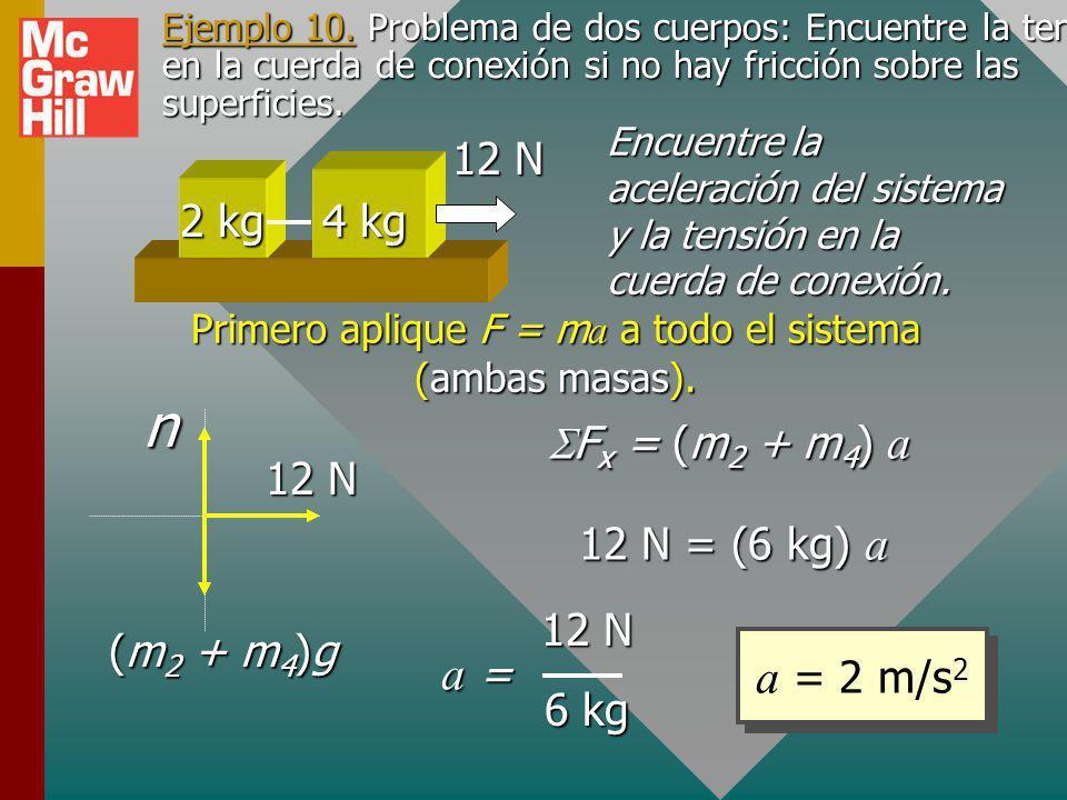 Ejemplo 9: En ausencia de fricción, ¿cuál es la aceleración por el plano inclinado de 30 0 ? 30 0 mg n 60 0 n W mg cos 60 0 mg sen 60 0 + F x = m a x