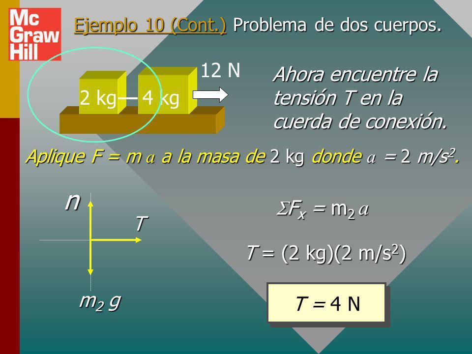 Ejemplo 10. Problema de dos cuerpos: Encuentre la tensión en la cuerda de conexión si no hay fricción sobre las superficies. 2 kg 4 kg 12 N Encuentre