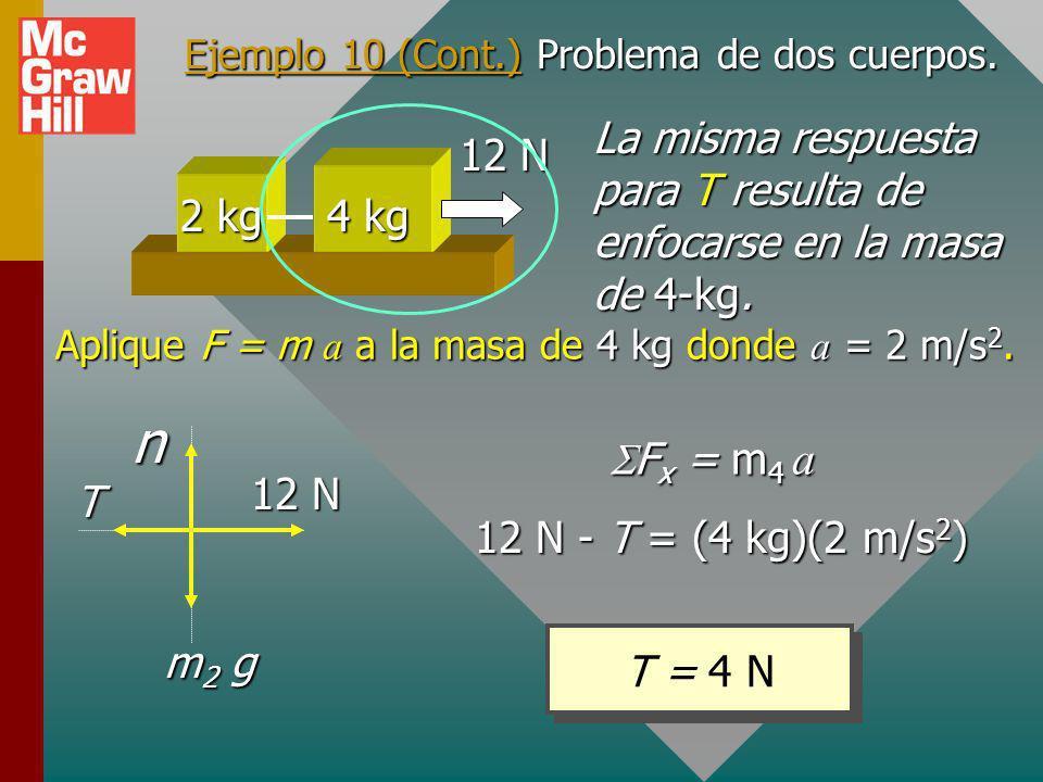 Ejemplo 10 (Cont.) Problema de dos cuerpos. 2 kg4 kg 12 N Ahora encuentre la tensión T en la cuerda de conexión. Aplique F = m a a la masa de 2 kg don
