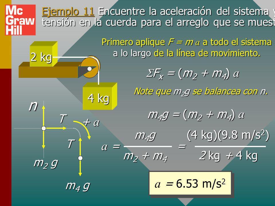 Ejemplo 10 (Cont.) Problema de dos cuerpos. 2 kg 4 kg 12 N La misma respuesta para T resulta de enfocarse en la masa de 4-kg. Aplique F = m a a la mas