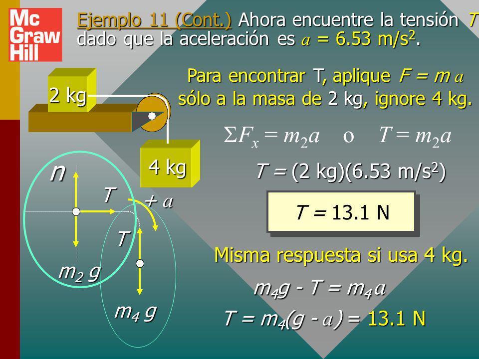 Ejemplo 11 Encuentre la aceleración del sistema y la tensión en la cuerda para el arreglo que se muestra. Primero aplique F = m a a todo el sistema a