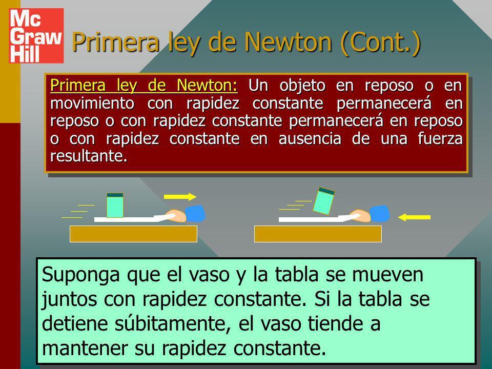 Revisión de la primera ley de Newton Primera ley de Newton: Un objeto en reposo o en movimiento con rapidez constante permanecerá en reposo o con rapi