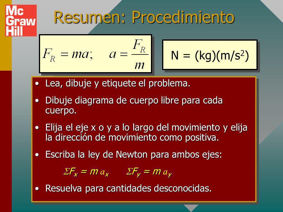 Resumen Segunda ley de Newton: Una fuerza resultante produce una aceleración en la dirección de la fuerza que es directamente proporcional a la fuerza