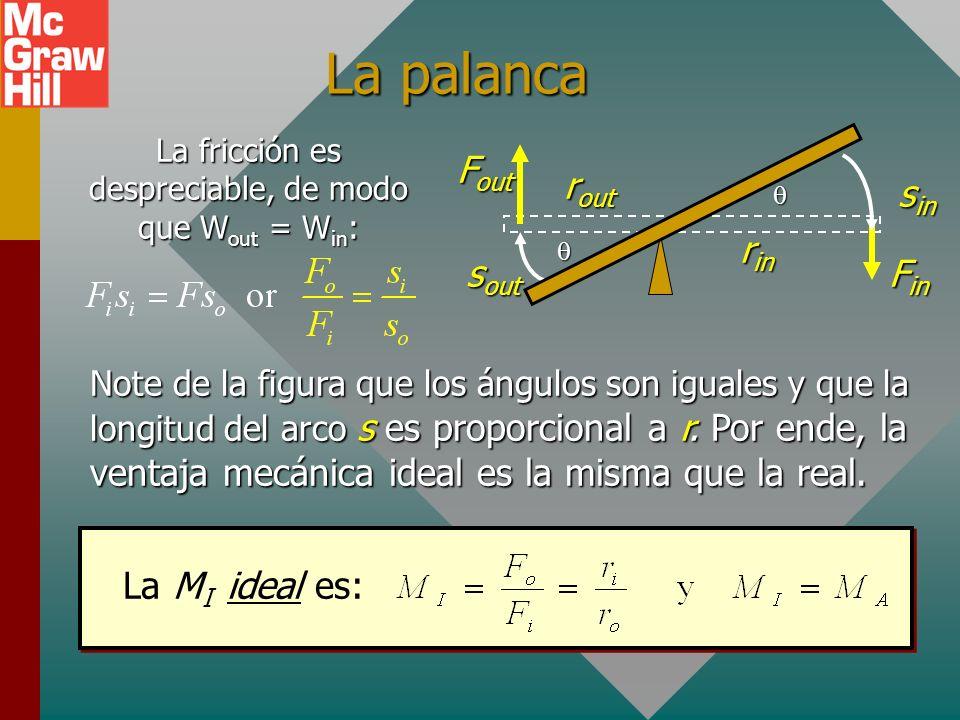 La palanca El momento de torsión de entrada F i r i es igual al momento de torsión de salida F o r o. Por tanto, la ventaja mecánica real es: La palan