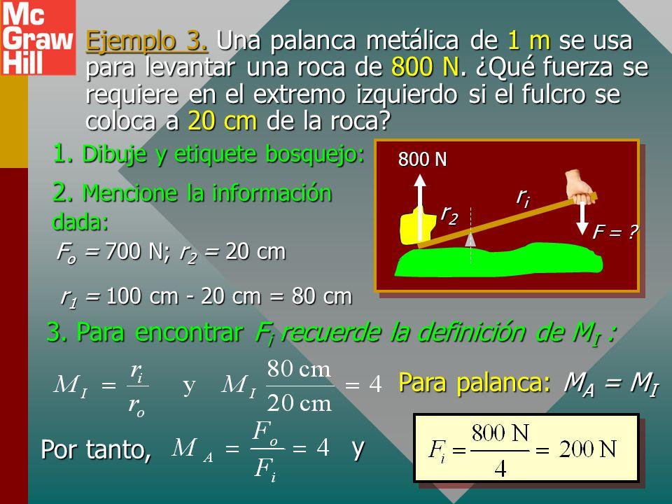 La palanca La fricción es despreciable, de modo que W out = W in : F in F out r out s out s in r in La M I ideal es: Note de la figura que los ángulos