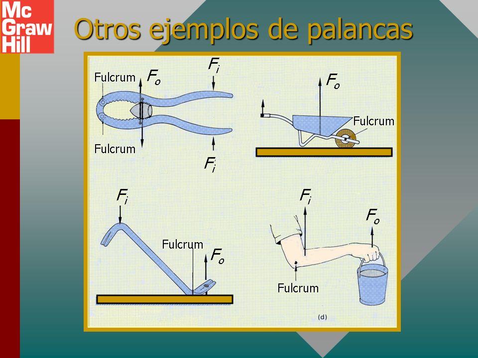 Ejemplo 3. Una palanca metálica de 1 m se usa para levantar una roca de 800 N. ¿Qué fuerza se requiere en el extremo izquierdo si el fulcro se coloca