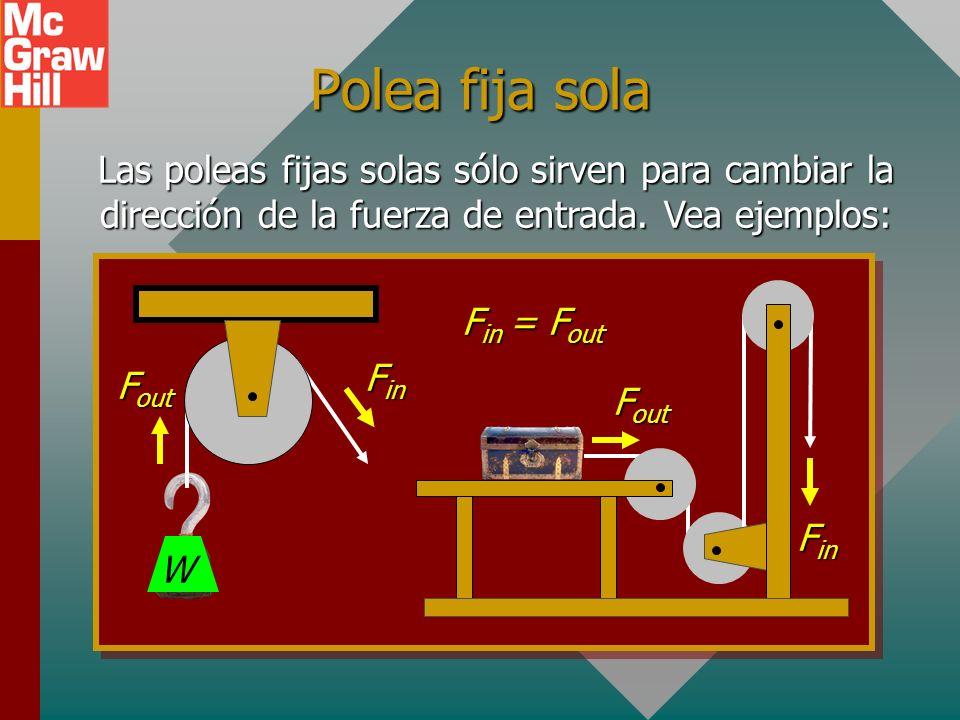 Rueda y eje: R r FiFiFiFi FoFoFoFo Rueda y eje Aplicación del principio de palanca: Sin fricción M I = M A y Para rueda y eje: Por ejemplo, si R = 30
