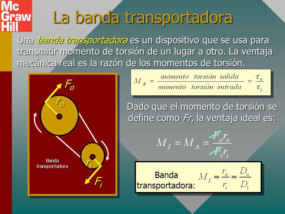 Arreglo de bloque y polipasto W FoFoFoFo FiFiFiFi Dibuje un diagrama de cuerpo libre: FoFoFoFo FiFiFiFi FiFiFiFi FiFiFiFi FiFiFiFi El elevador debe ja