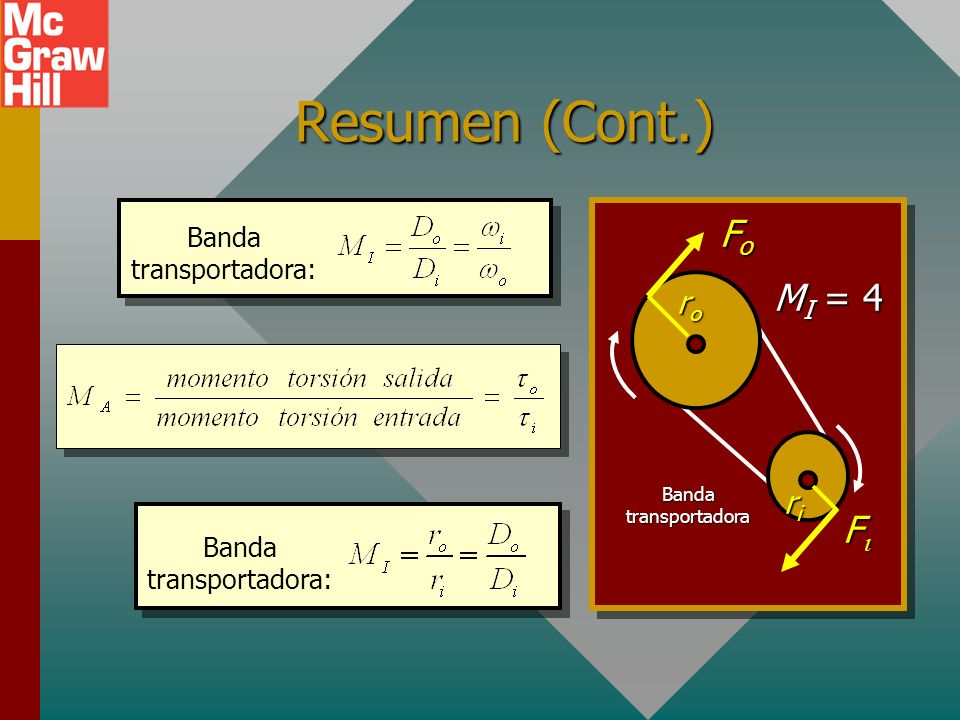 Resumen (Cont.) Ventaja mecánica real de una palanca: Aplicación del principio de palanca: Sin fricción M I = M A Para rueda y eje: