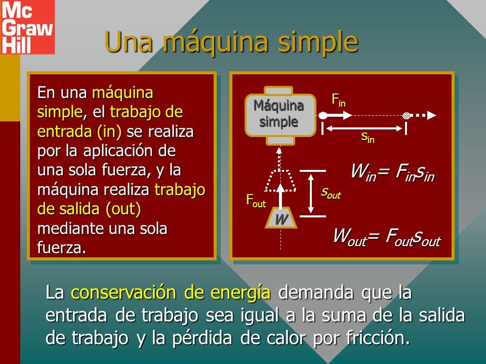 Objetivos: Después de completar este módulo, deberá: Describir en términos generales una máquina simple y aplicar los conceptos de eficiencia, conserv