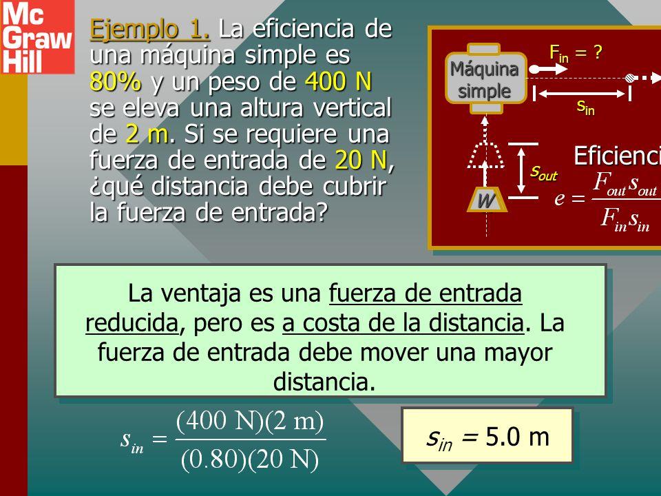 Una máquina simple (Cont.) Máquina simple s in s out W F out F in W F out F in W in = F in s in W out = F out s out Trabajo entrada = trabajo salida +
