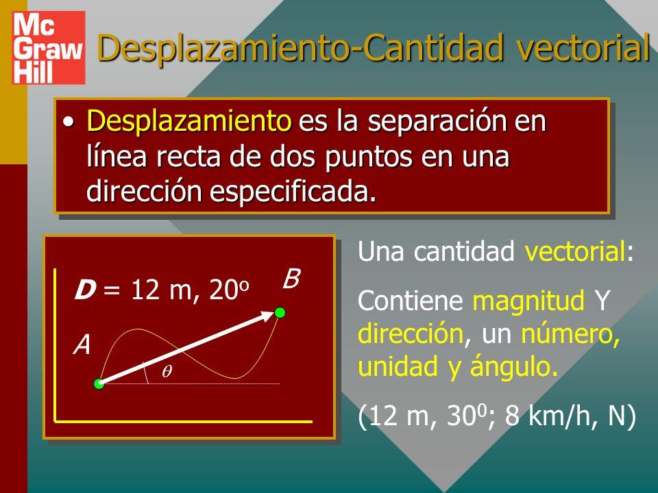 Distancia: cantidad escalar Una cantidad escalar: Sólo contiene magnitud y consiste de un número y una unidad. (20 m, 40 mi/h, 10 gal) A B Distancia e