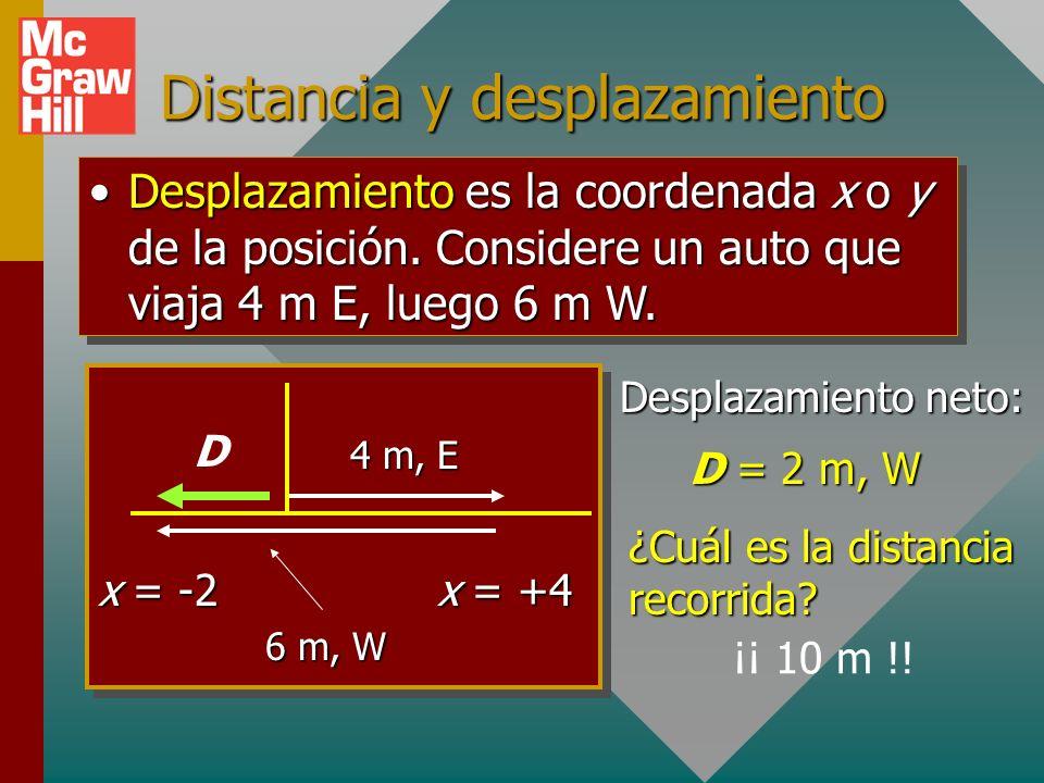 Desplazamiento-Cantidad vectorial Una cantidad vectorial: Contiene magnitud Y dirección, un número, unidad y ángulo. (12 m, 30 0 ; 8 km/h, N) A B D =