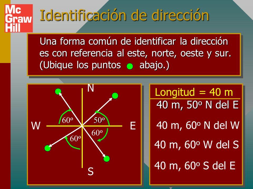 Distancia y desplazamiento Desplazamiento neto: 4 m, E 6 m, W D ¿Cuál es la distancia recorrida? ¡¡ 10 m !! D = 2 m, W Desplazamiento es la coordenada