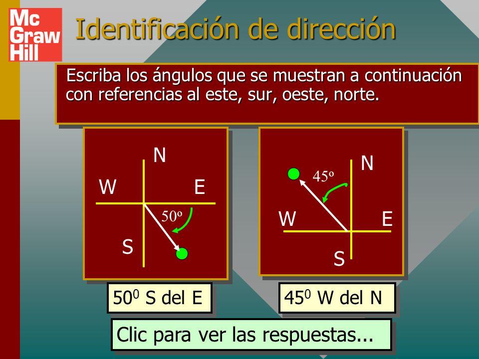 Identificación de dirección Una forma común de identificar la dirección es con referencia al este, norte, oeste y sur. (Ubique los puntos abajo.) 40 m