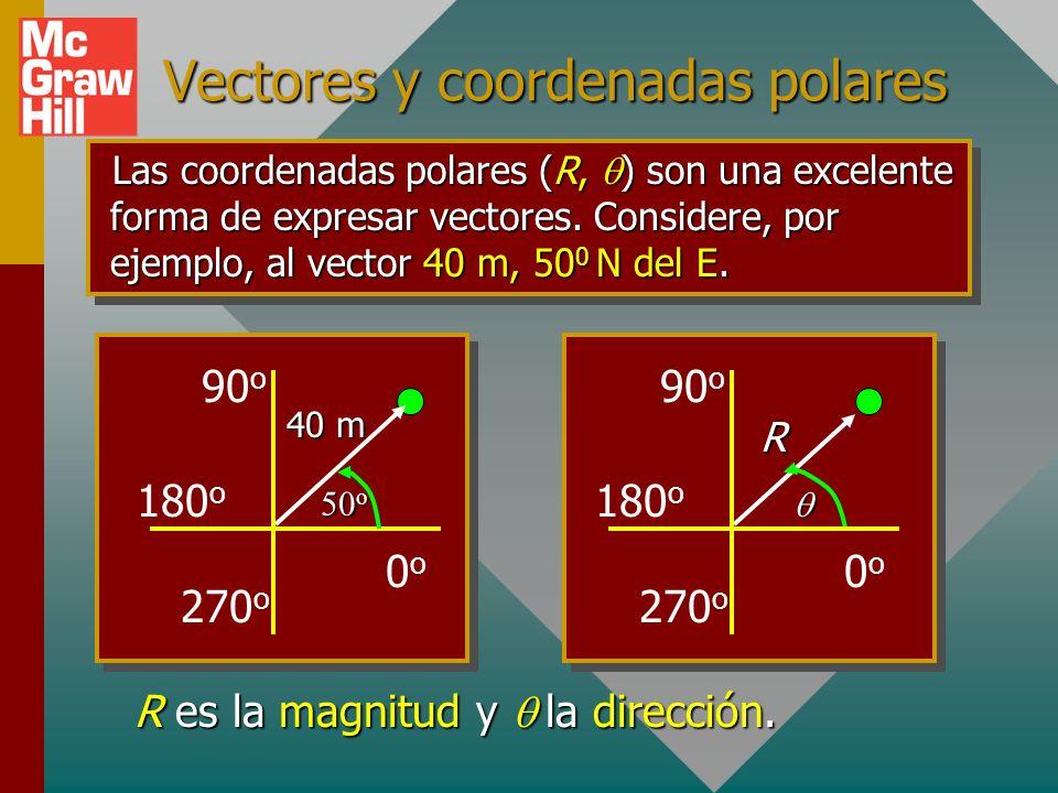 Identificación de dirección Escriba los ángulos que se muestran a continuación con referencias al este, sur, oeste, norte. EW S N 45 o EW N 50 o S Cli