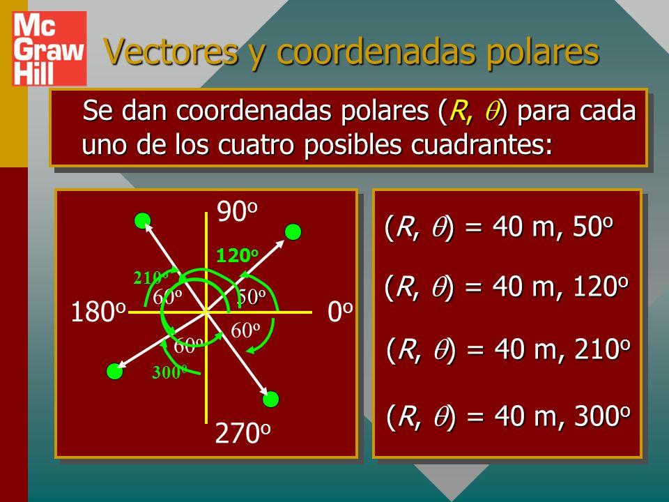 Vectores y coordenadas polares Las coordenadas polares (R, ) son una excelente forma de expresar vectores. Considere, por ejemplo, al vector 40 m, 50