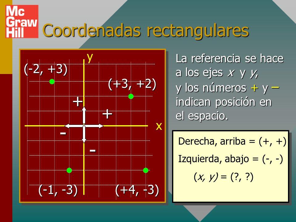 Vectores y coordenadas polares (R, ) = 40 m, 50 o (R, ) = 40 m, 120 o (R, ) = 40 m, 210 o (R, ) = 40 m, 300 o 50 o 60 o 0o0o 180 o 270 o 90 o 120 o Se