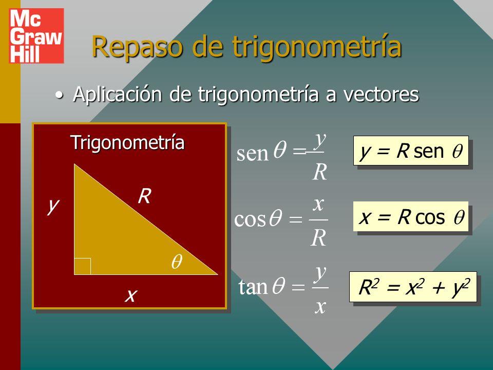 Coordenadas rectangulares Derecha, arriba = (+, +) Izquierda, abajo = (-, -) (x, y) = (?, ?) x y (+3, +2) (-2, +3) (+4, -3) (-1, -3) La referencia se