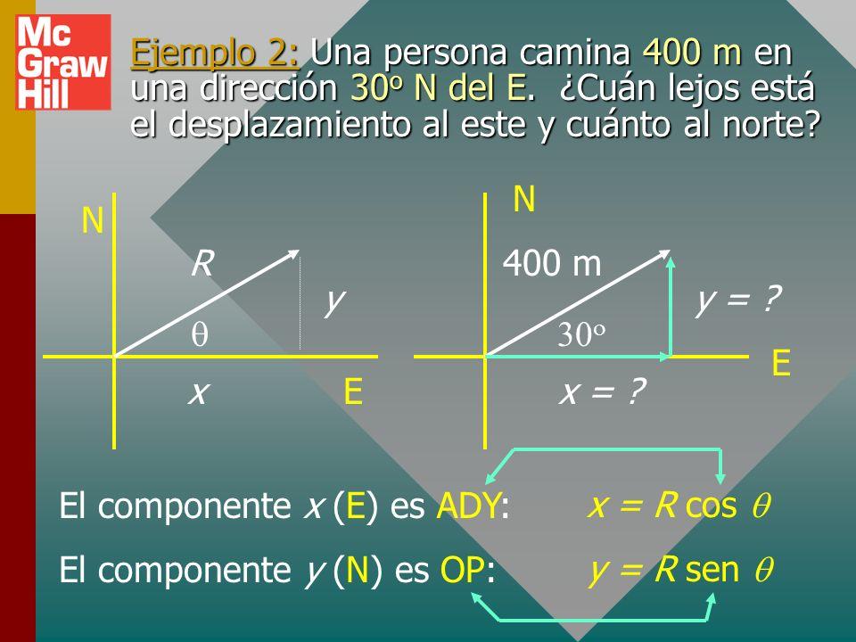 Cómo encontrar componentes de vectores Un componente es el efecto de un vector a lo largo de otras direcciones. A continuación se ilustran los compone