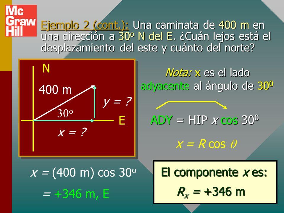 Ejemplo 2: Una persona camina 400 m en una dirección 30 o N del E. ¿Cuán lejos está el desplazamiento al este y cuánto al norte? x y R x = ? y = ? 400