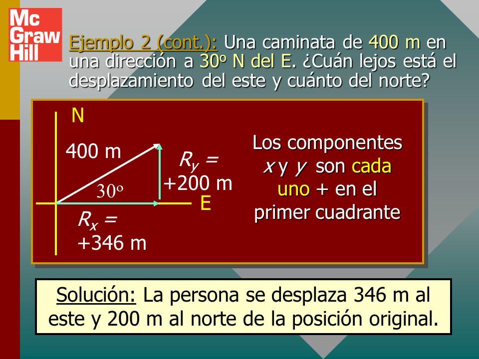 Ejemplo 2 (cont.): Una caminata de 400 m en una dirección a 30 o N del E. ¿Cuán lejos está el desplazamiento del este y cuánto del norte? y = R sen y