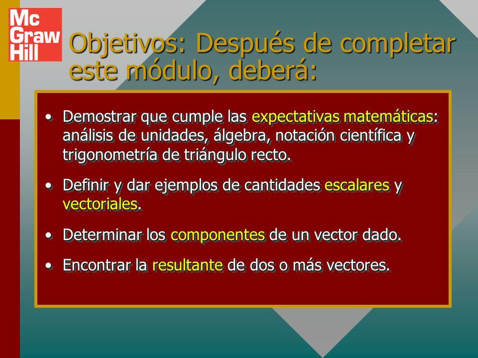 Método de componentes para vectores Inicie en el origen y dibuje cada vector en sucesión para formar un polígono etiquetado.