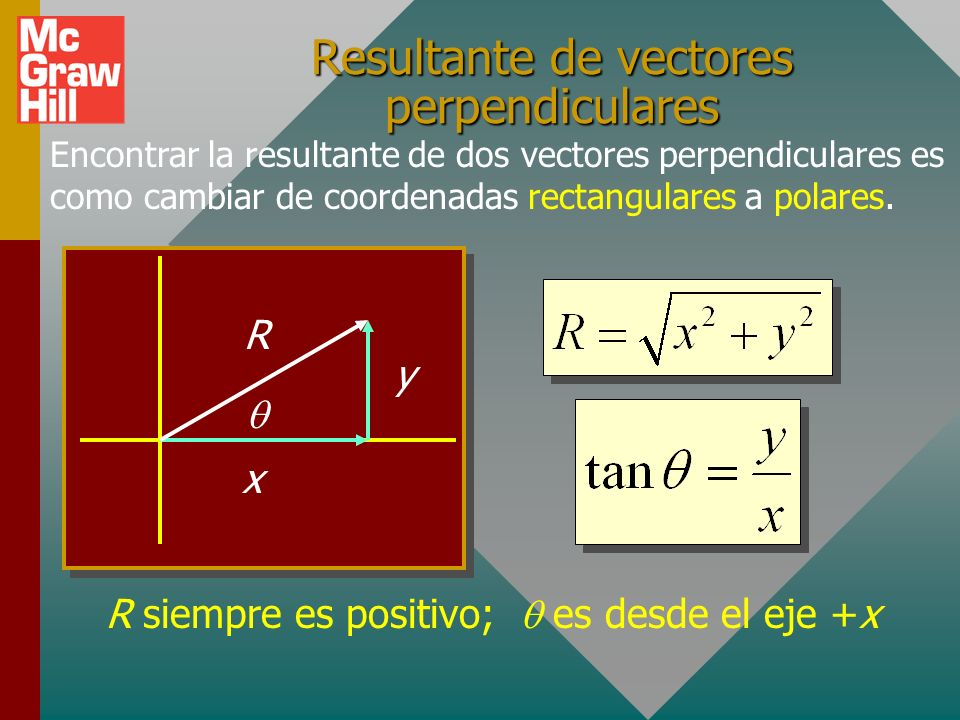 Cuarto cuadrante: R es positivo (+) 270 o > < 360 o x = + y = - x = R cos y = R sen 360 o + R 270 o Signos para coordenadas rectangulares