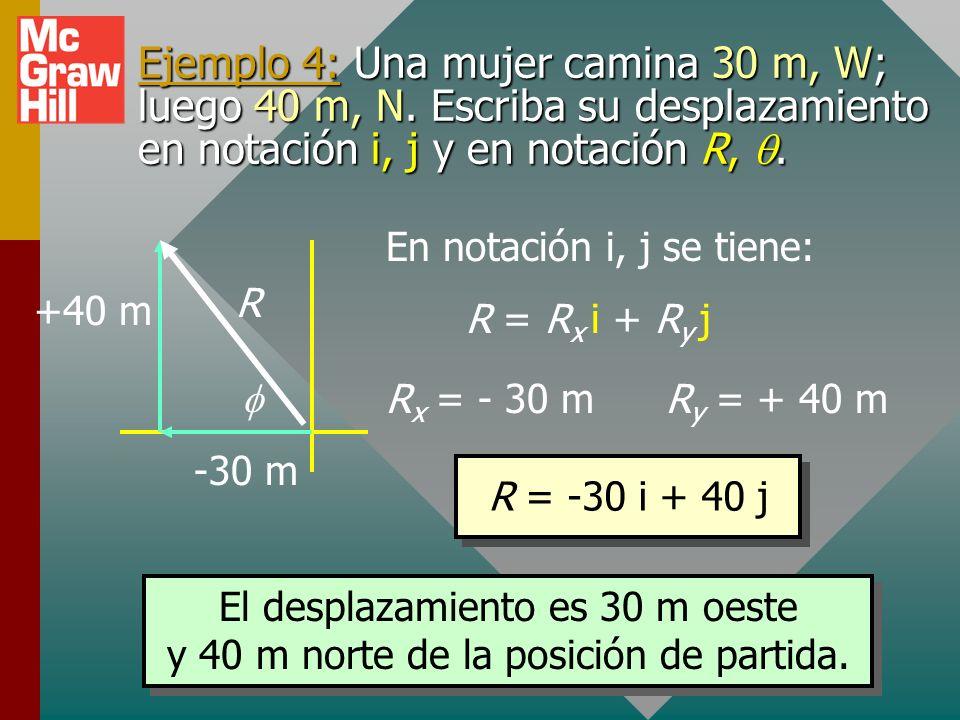 Notación vector unitario (i, j, k) x z y Considere ejes 3D (x, y, z) Defina vectores unitarios i, j, k i j k Ejemplos de uso: 40 m, E = 40 i 40 m, W =