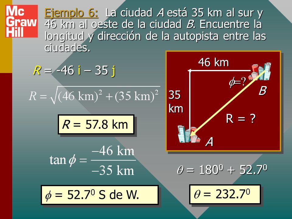 Ejemplo 4 (cont.): A continuación se encuentra su desplazamiento en notación R,. -30 m +40 m R = 126.9 o (R, ) = (50 m, 126.9 o ) R = 50 m = 180 0 – 5