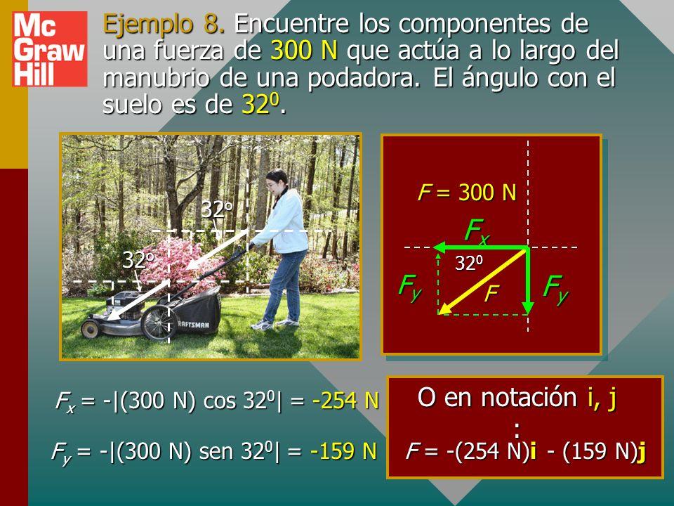 Ejemplo 7. Encuentre los componentes de la fuerza de 240 N que ejerce el niño sobre la niña si su brazo forma un ángulo de 28 0 con el suelo. 28 0 F =